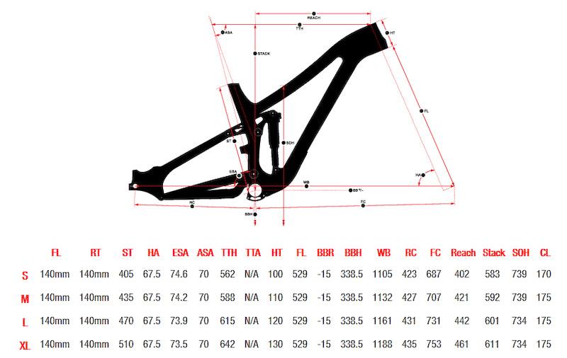 Блог компании Триал-Спорт: Norco Sight Carbon 7.1 2014 – Тест