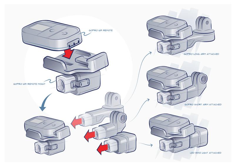 Design illustrations 1