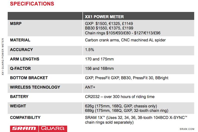 SRAM Powermeter PR Images
