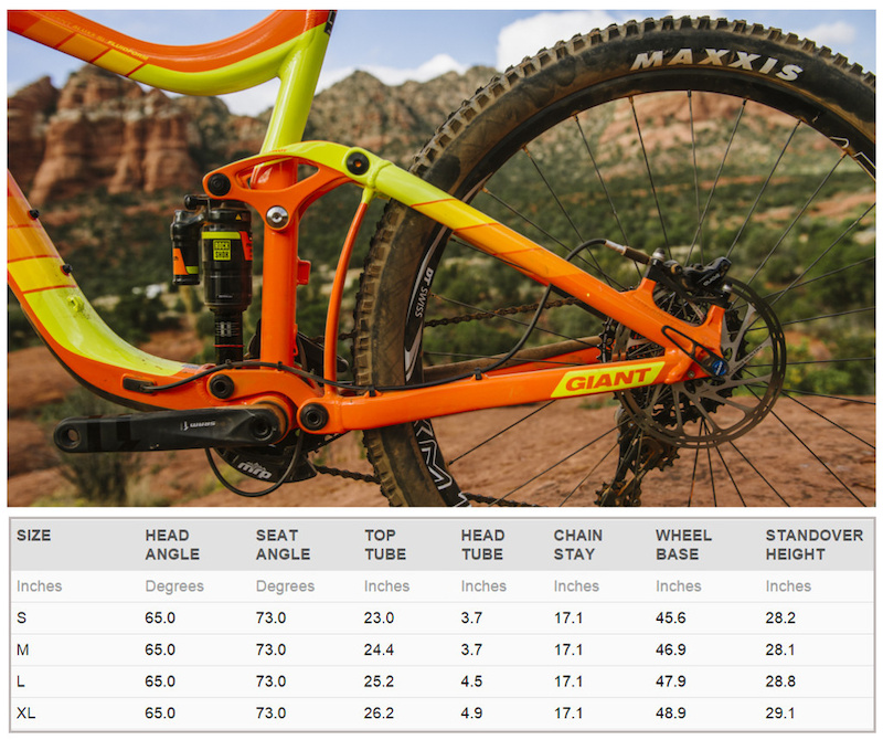 Giant Reign 27 5 1 Review Pinkbike