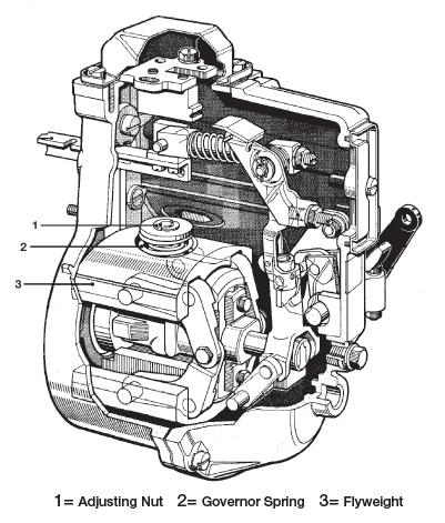 engine rev limiter  engine  free engine image for user