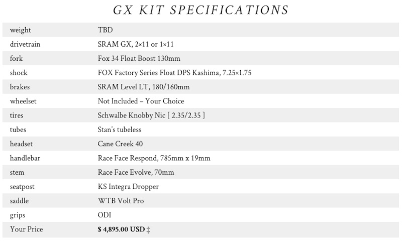 SRAm GX Build