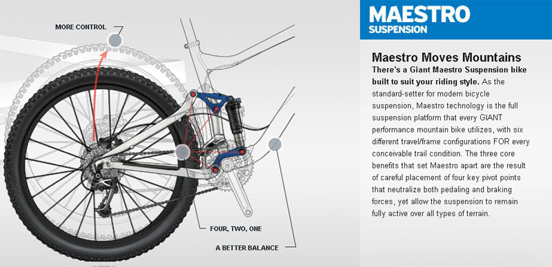 Giant's Maestro design