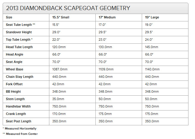Diamondback Bikes Size Chart Sizes small medium large