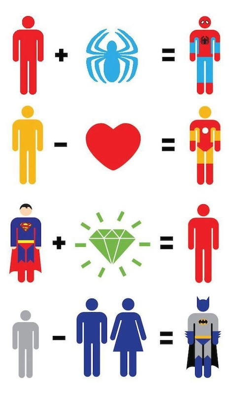 The maths of superheroes