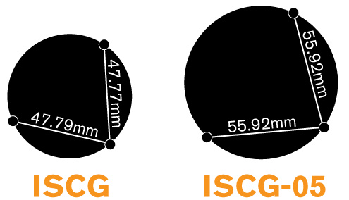 ISCG and ISCG-05