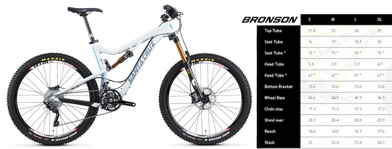 Santa Cruz Bronson aluminum and geometry chart