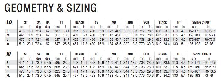 Devinci Bikes Size Chart Devinci Troy Carbon Details