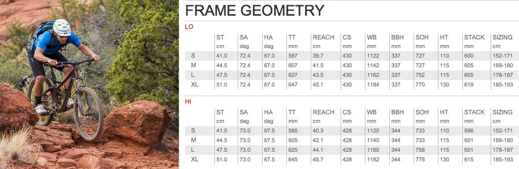 Devinci Bikes Size Chart Devinci Troy Geometry review