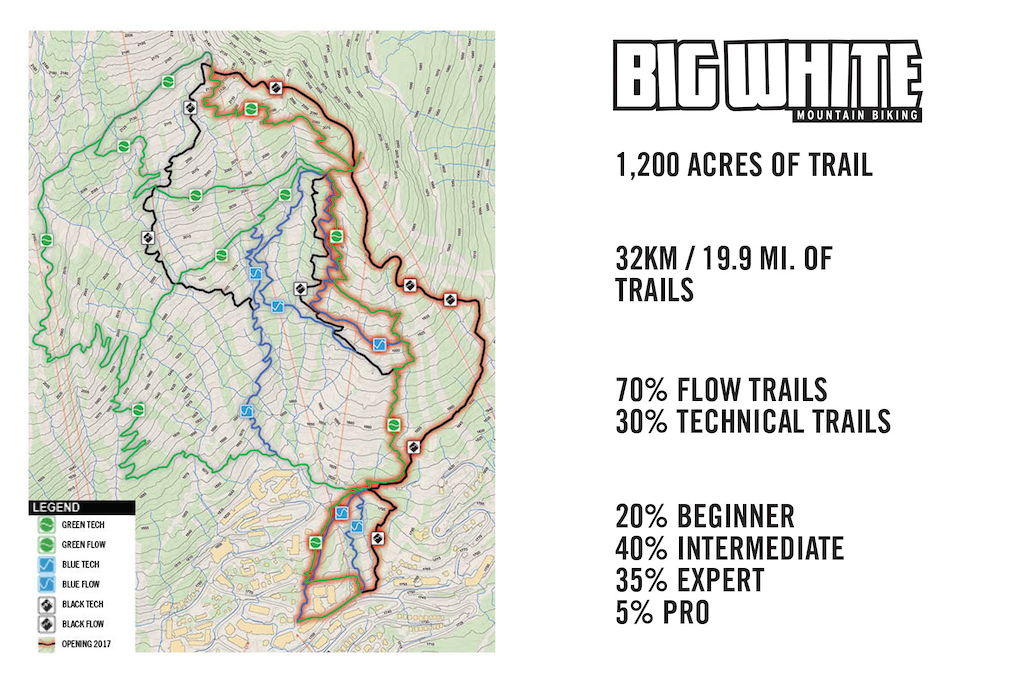 Bike Big White