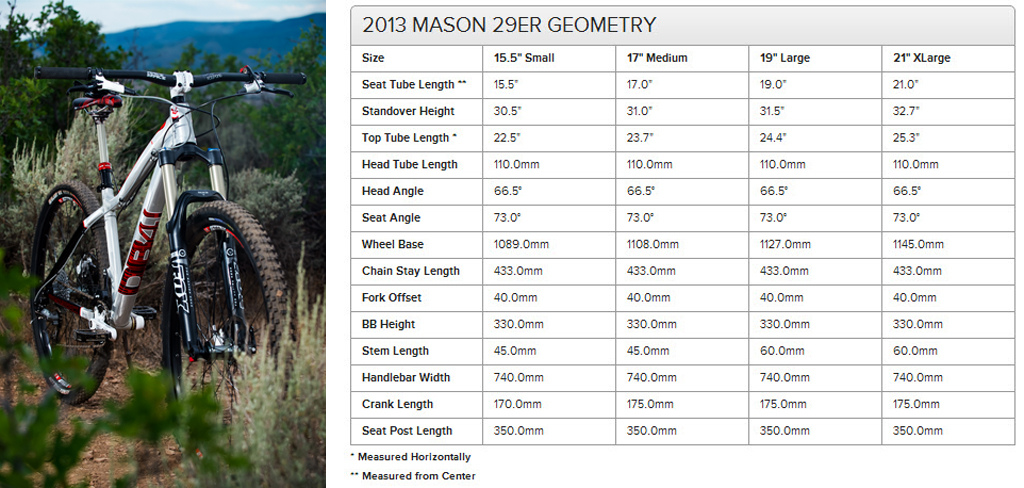 2013 Diamondback Mason AM 29 geometry