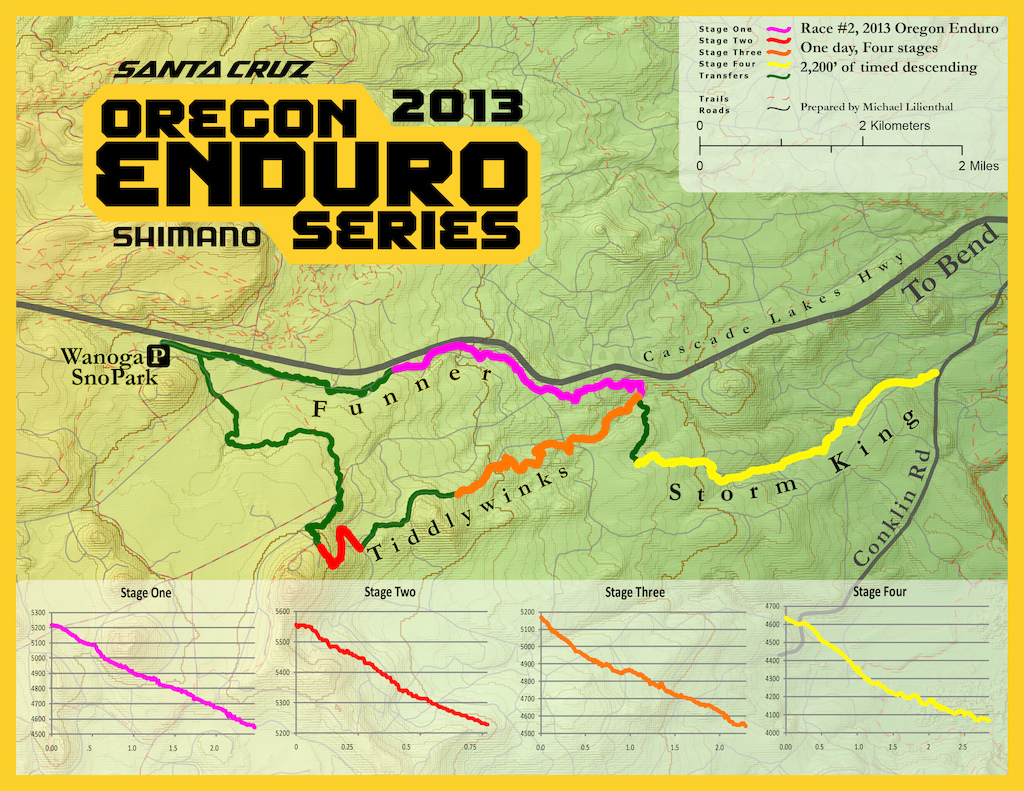 The 2013 Oregon Enduro Course Map
