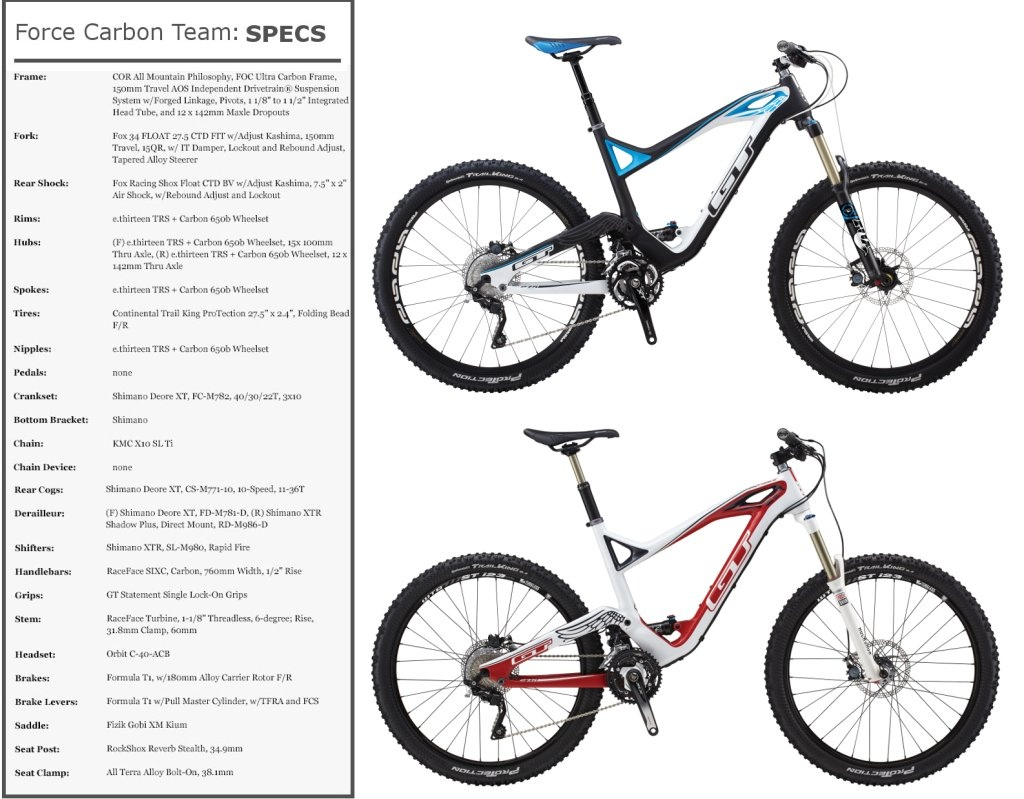 GT Sensor Carbon Team specs with Pro Carbon and Expert aluminum models