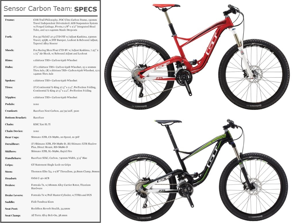 GT Sensor Carbon Team specs and aluminum Expert and Elite Sensor models