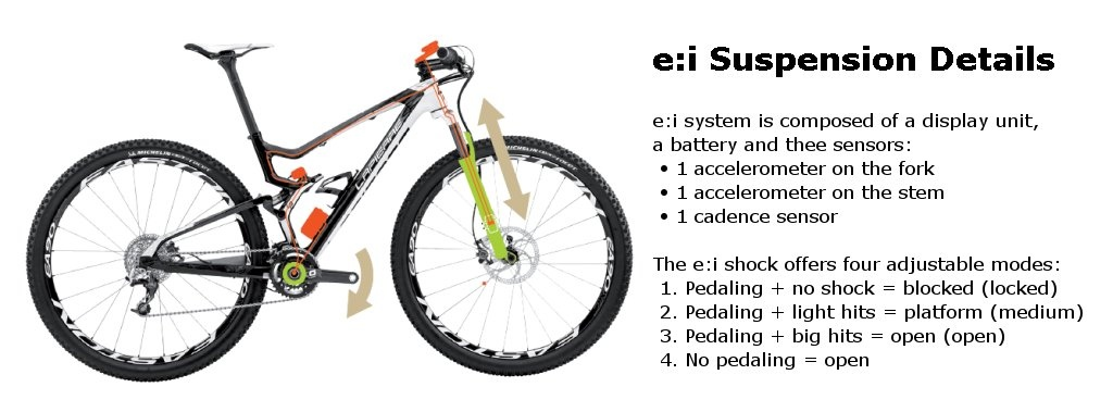 e i suspension details