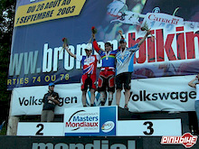 World Masters Championships Results