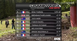 Downhill Presented by iXS, Crankworx Les Gets 2016 - Results