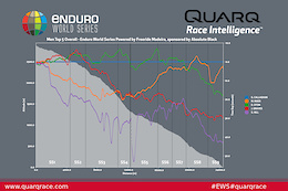 How it Was Won in Madeira - Quarq Analysis