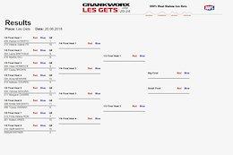 Results: Dual Slalom - Crankworx Les Gets 2018