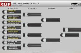 Results: Dual Speed & Style - Crankworx Whistler 2018