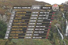 Final Results: Hardline 2019