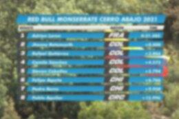 Results: Red Bull Monserrate Cerro Abajo