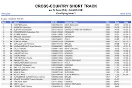 Results: Short Track XCC Qualifying - Val di Sole World Championships 2021