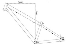 Reach and stack based sizing for mountain bikes