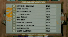 Crankworx Colorado - Qualifying and Finals Results 2009