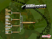 Crankworx 2005 Shootout Results