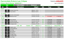 Results: World Enduro Series Round 3 - Les Deux Alpes
