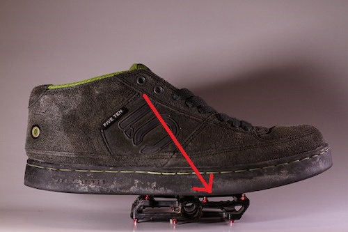 c79e10ae2e6e Forward pressure on the foot caused by normal flat pedal designs.