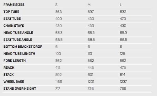 Merida One-Sixty 8000 specs