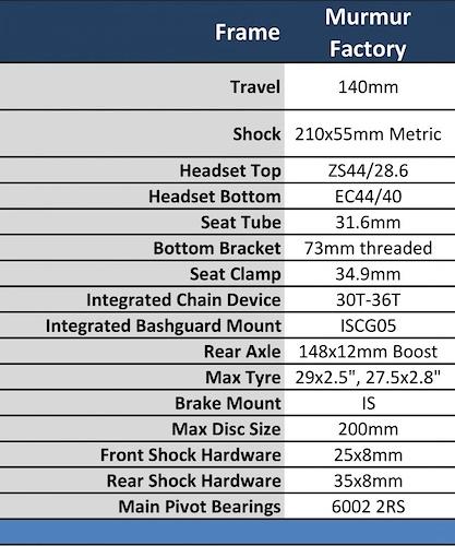 Starling Cycles Murmur Factory spec