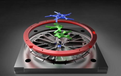 Syncros Silverton SL wheels