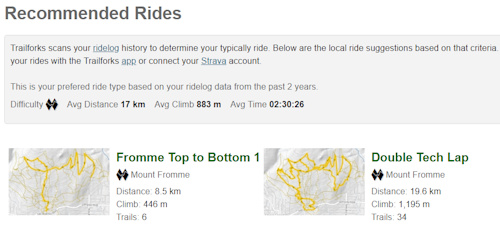 recommend rides