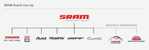 SRAM image