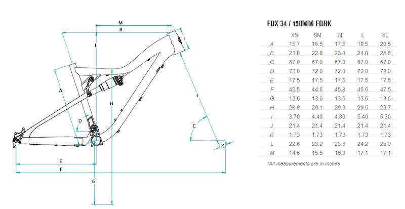 Yeti 575 - Review - Pinkbike