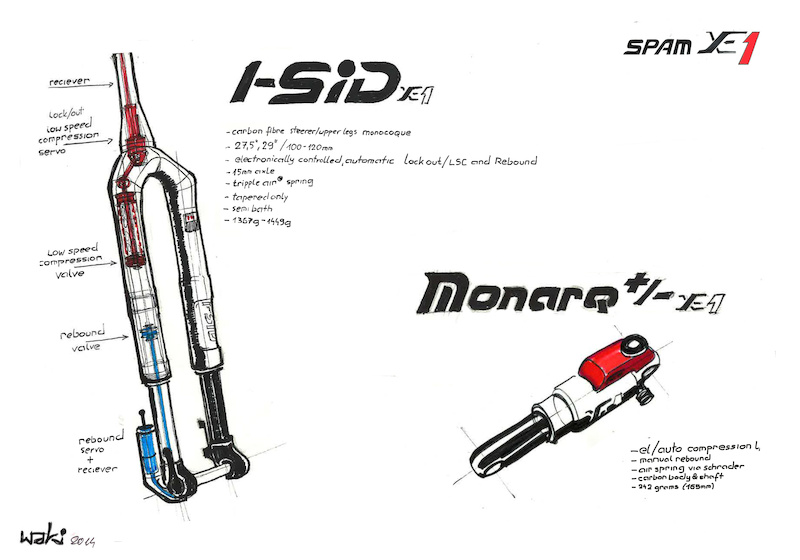 Leaked S.P.A.M XE1 electronic group material. Suspension