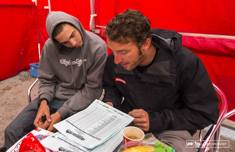 Walker Shaw and Jon Cancellier from SRAM doing a final check on who ended up where the previous day in qualifying.