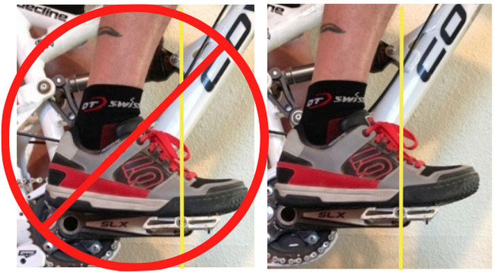 Flat Pedal Foot Placement For Best Results Pinkbike