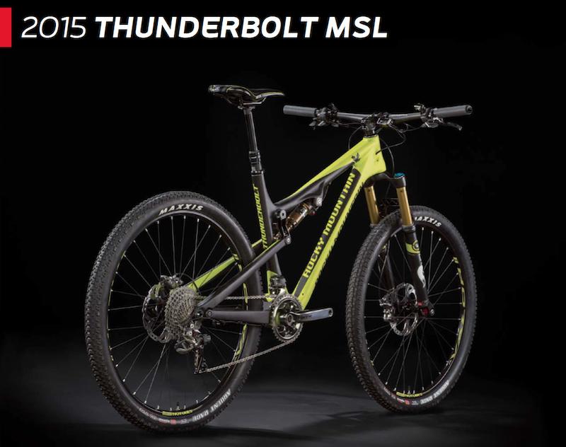 7d802dcde7b 2015 Rocky Mountain Thunderbolt - Press Release - Pinkbike