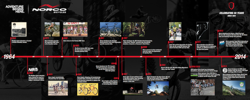 Norco Bicycles 50th Anniversary