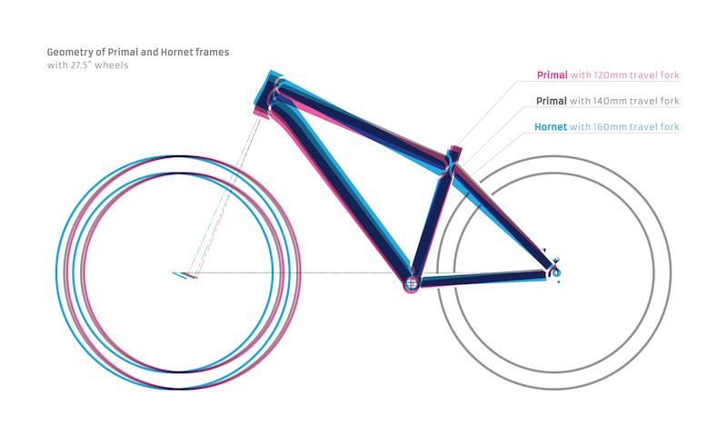 Dartmoor TechTalk #1 - Frames Primal & Hornet by dart-bikes - Pinkbike