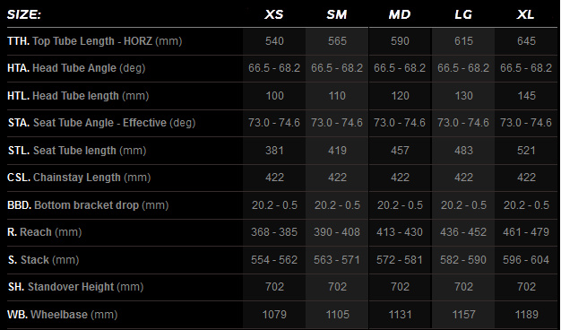 rocky mountain thunderbolt bc edition review pinkbike rh pinkbike com rocky mountain bike sizing guide rocky mountain vertex size guide