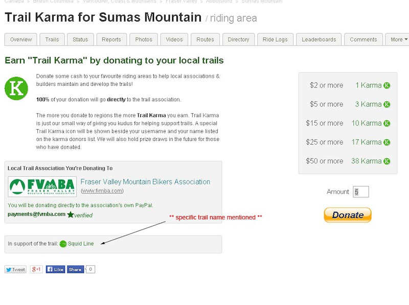 How to donate to a riding region for a particular trail