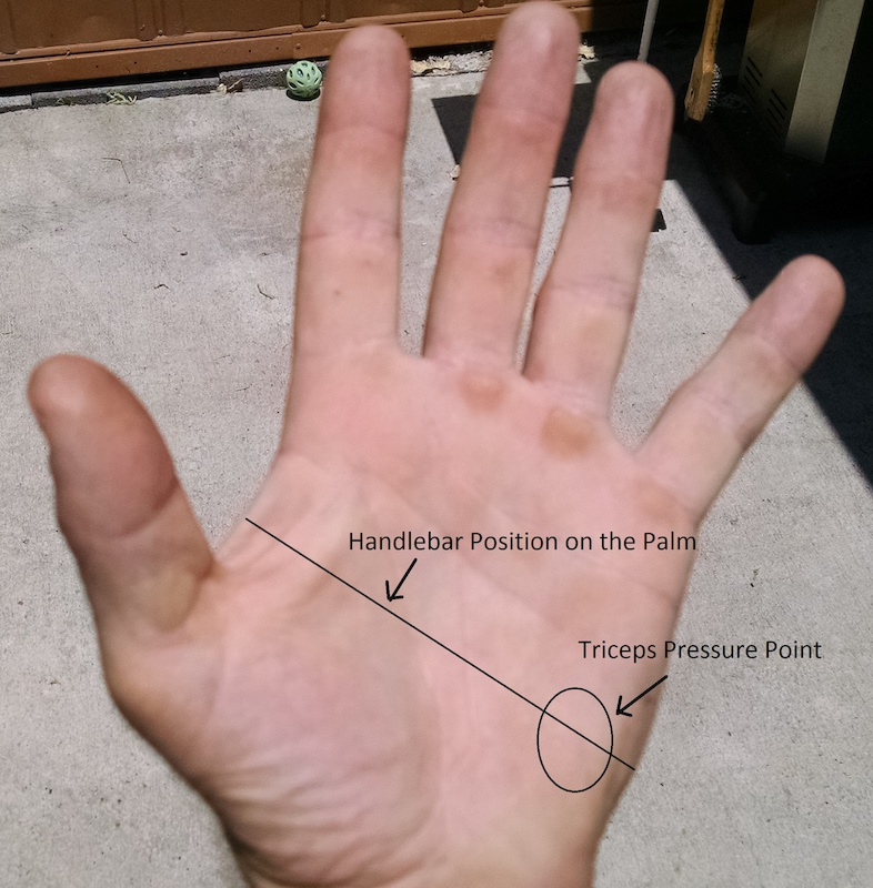 Are we Misapplying Light Hands-Heavy Feet to MTB