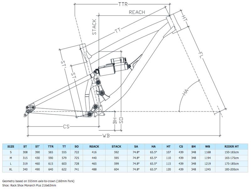 MDE Damper geometry chart