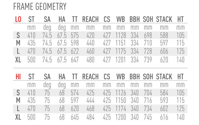 Devinci Django Geometry