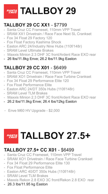 Santa Cruz Tallboy Pricing